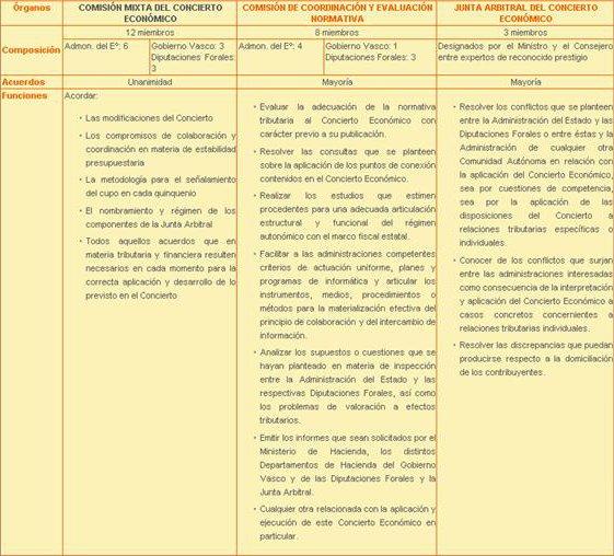cuadro1_sistemafiscal